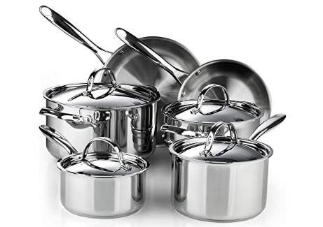 stainless steel cookware set image